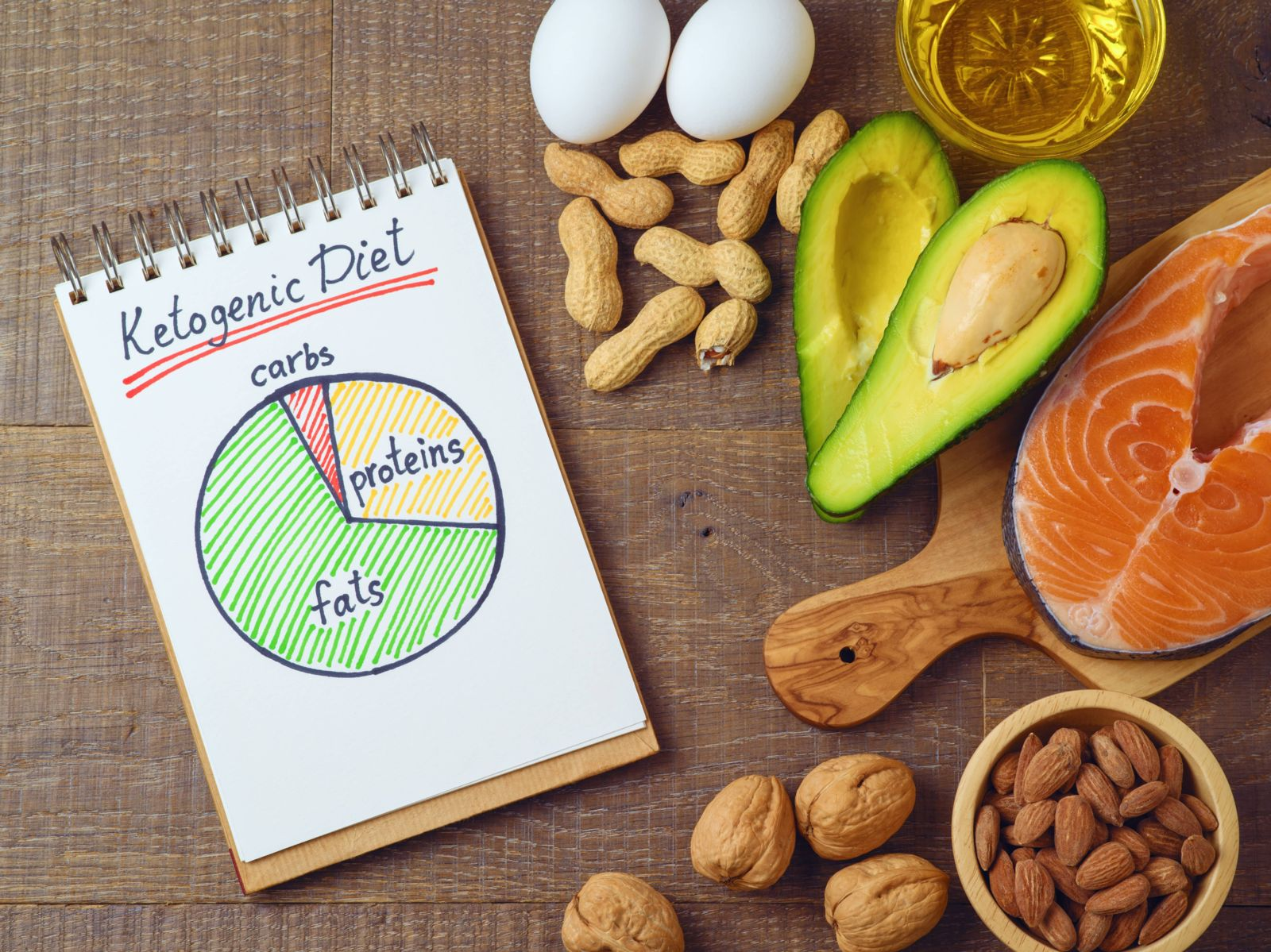 Working Out on Keto: All You Need to Know